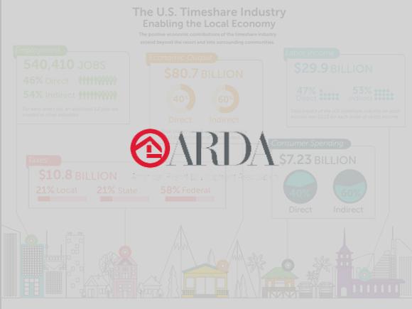 Pack de Pesquisas - ARDA