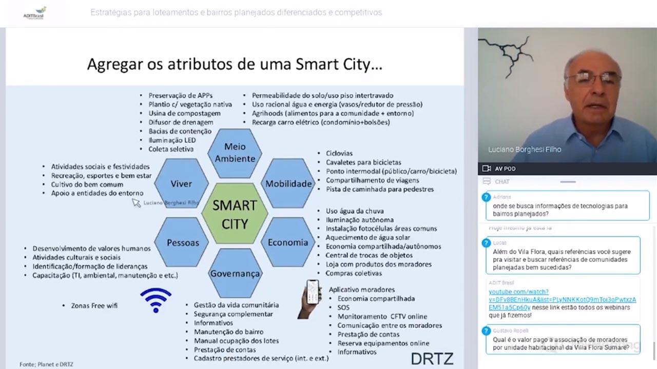 Estratégias para projetos imobiliários diferenciados - Luciano Borghesi (DRTZ Urbanismo)