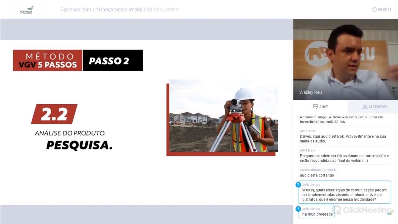 5 passos para um lançamento imobiliário de sucesso - Wesley Reis (PAGU)