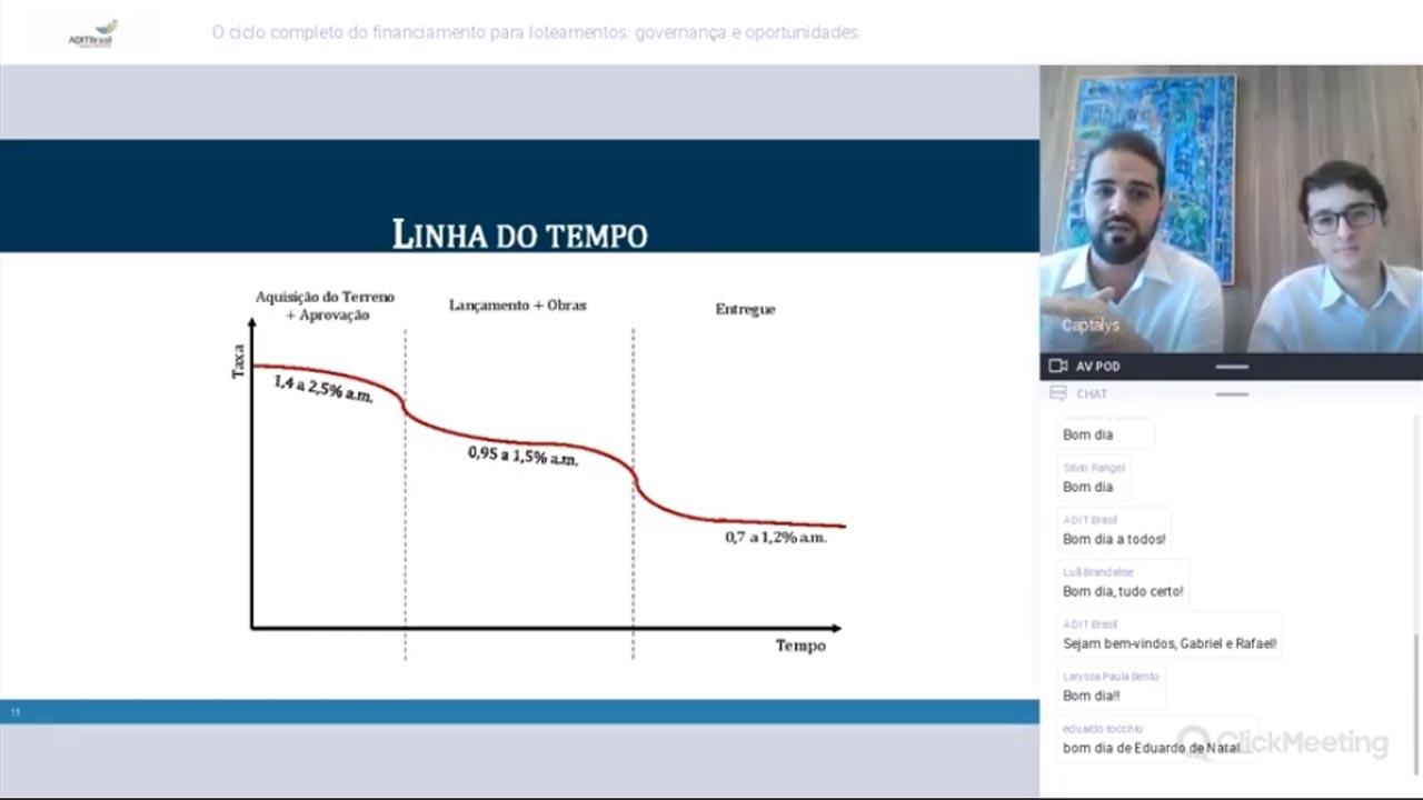 O ciclo completo do financiamento para loteamentos - Gabriel Cruz e Rafael Andrade (Captalys)