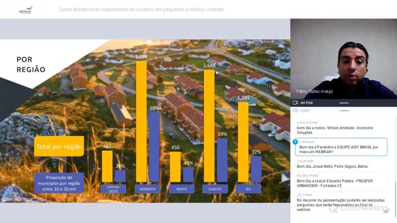 Como desenvolver loteamentos de sucesso em pequenas e médias cidades - Fabio Tadeu
